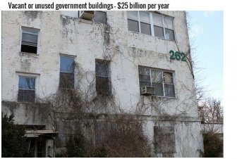 What Your Tax Dollars Really Pay For