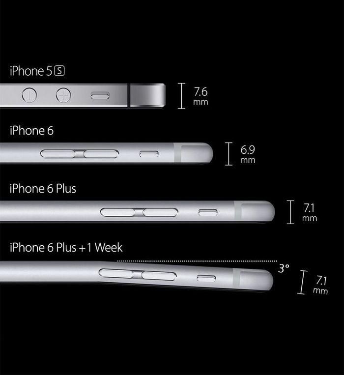 Bendgate. Bending iPhone 6 Plus