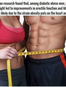 Great Reasons To Start Losing Weight Right Away