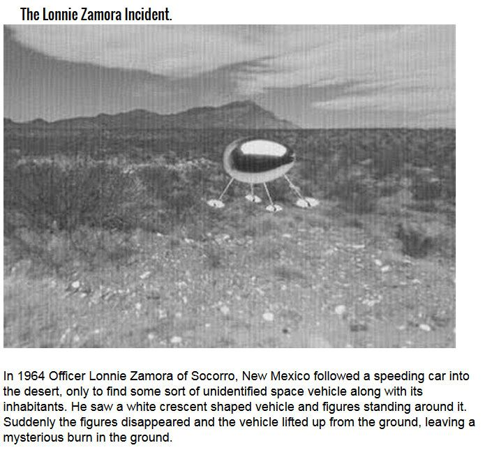 UFO Sightings Throughout History