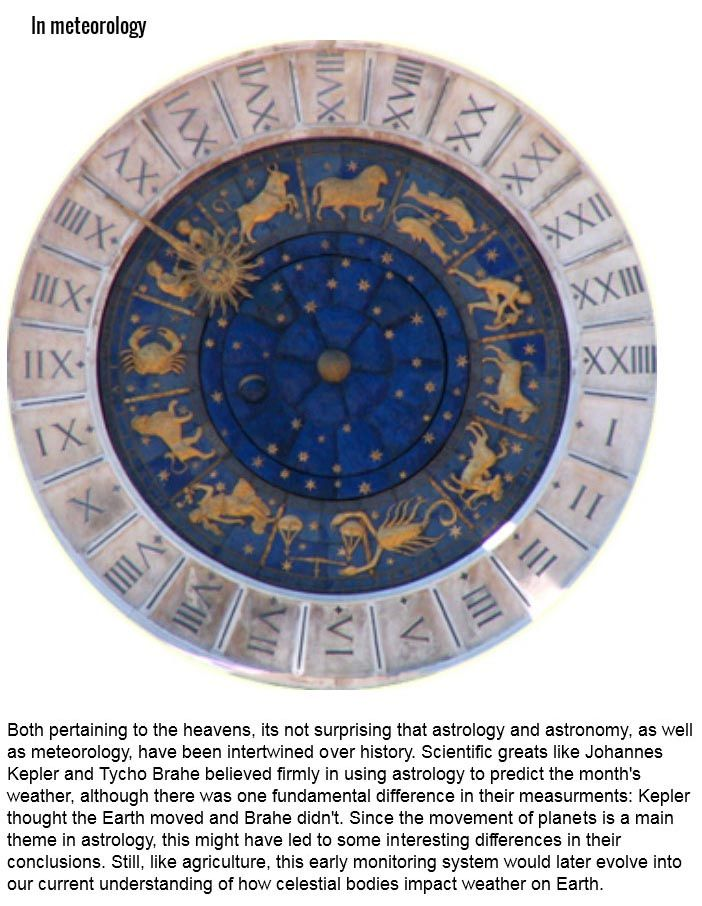 10 Ways To Use Astrology In The Real World