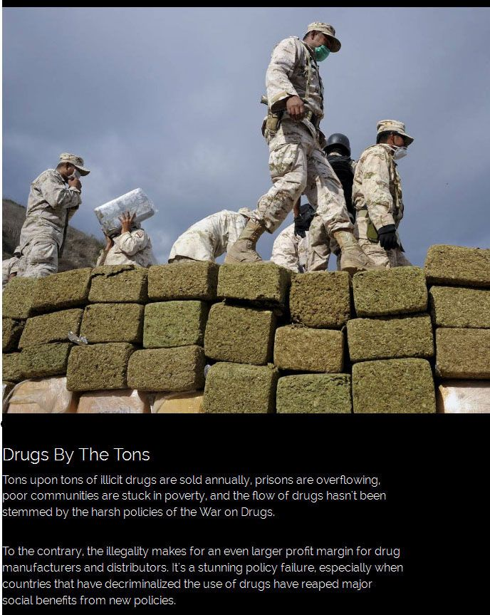 Proof That The War On Drugs Is A Big Failure