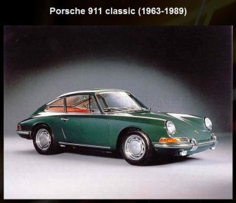 The Evolution of Porsche 911