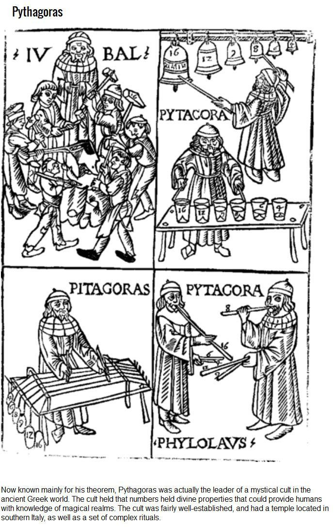 Historical Figures That Believed In Witchcraft