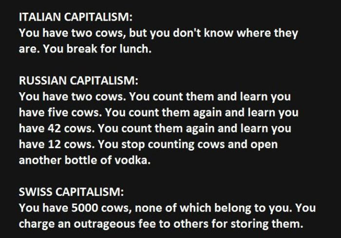 This Is Everything You Need To Know About Capitalism