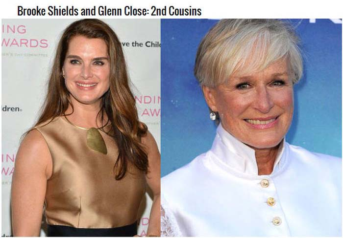 Celebrities You Never Knew Were Related