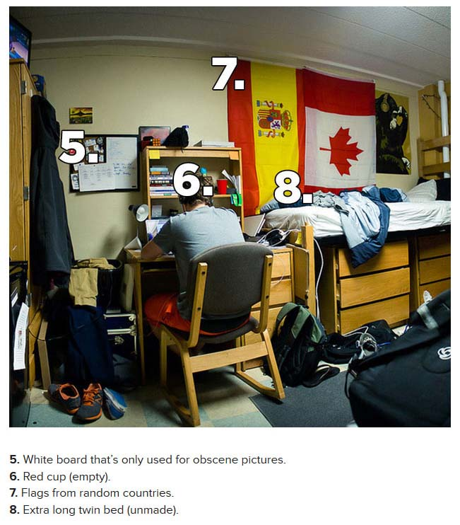 These Are The Things That Every College Guy Must Have In His Dorm