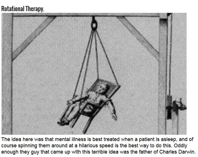 Insane Procedures Doctors Used To Perform On Patients
