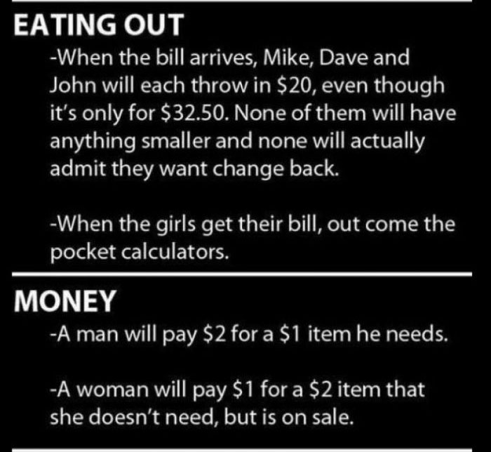 The Differences Between Men And Women Explained