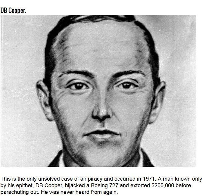 5 Bizarre Missing Persons Cases That May Never Get Solved