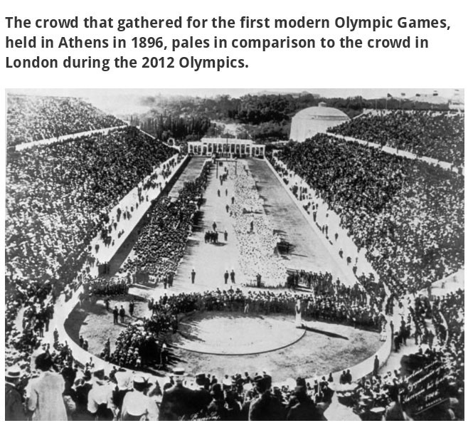 Famous Events Back In The Day And Today