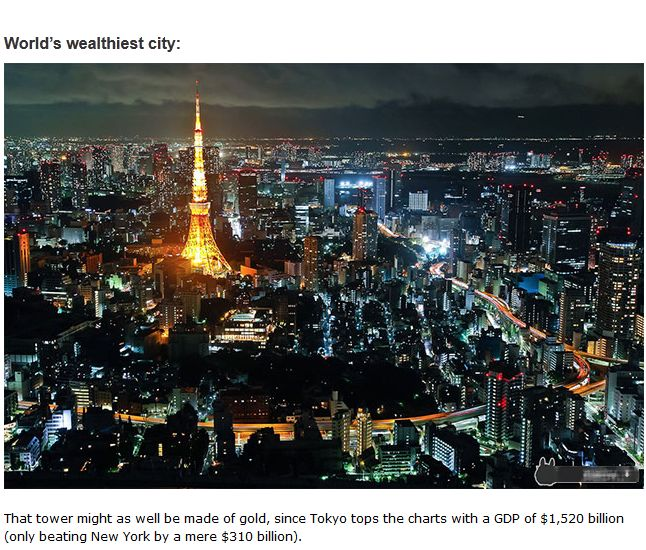 These Places Are Ranked Number 1 Around The World