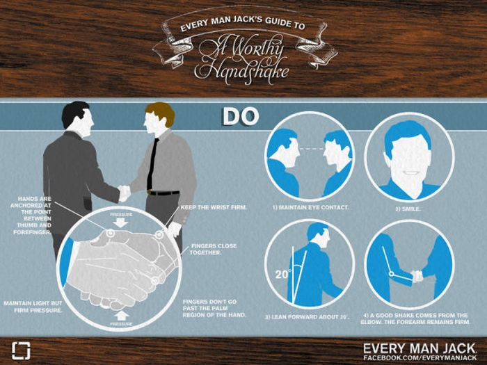 These Are The Things That Every Man Should Know How To Do