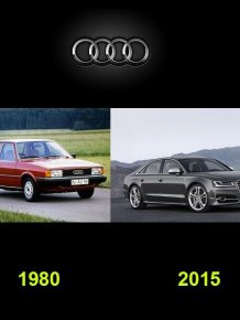 The cars in the 80s and now