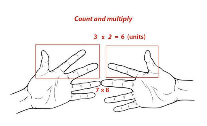 Simple Math Tricks That Will Help You Solve Any Problem