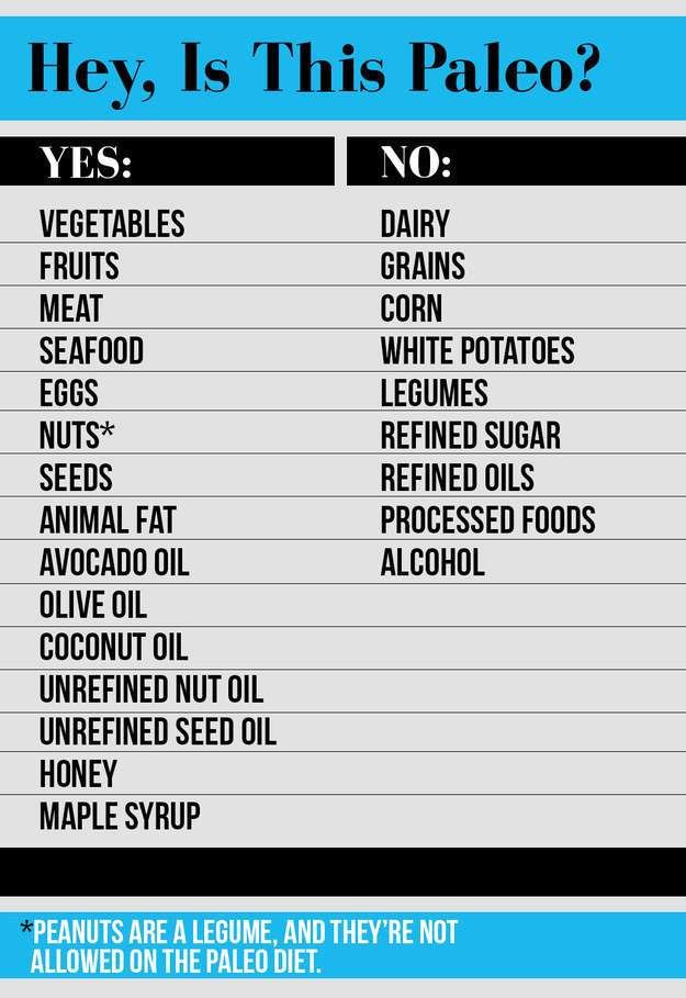 These Diagrams Will Help You Eat Healthy In 2015, part 2015