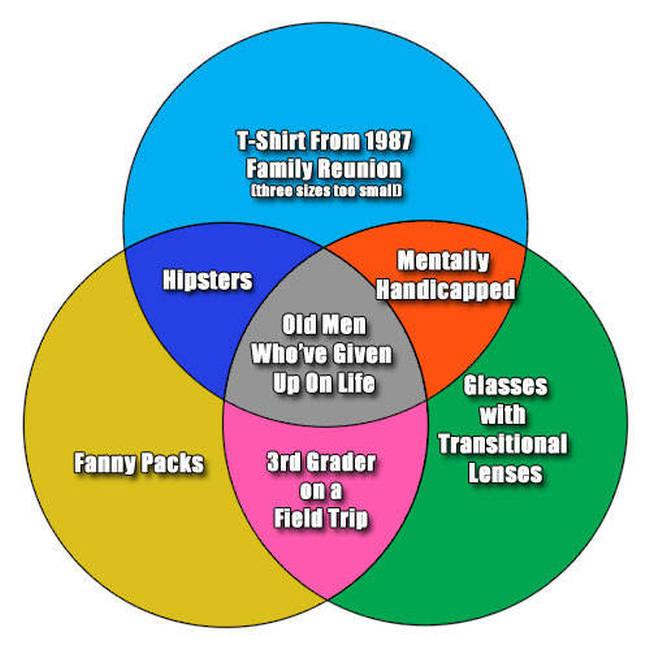 venn diagrams that are honest and hilarious fun