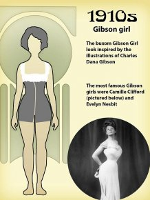 How The Idea Of The Perfect Body Has Changed Over 100 Years