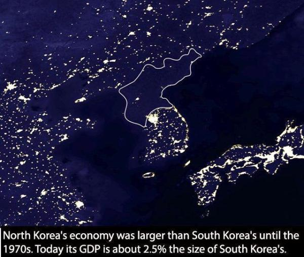 Facts about North Korea, part 2