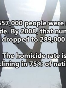 Facts About The Human Race
