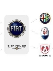 Automobile concerns and their brands