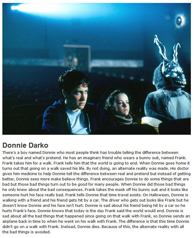 Simple Explanations For Confusing Movies
