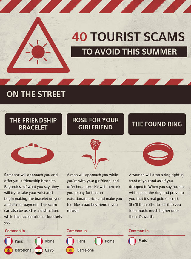 40 Tourist Scams You Need To Watch Out For When Traveling