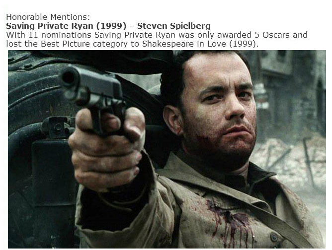 These Great Films Were Never Recognized by the Oscars