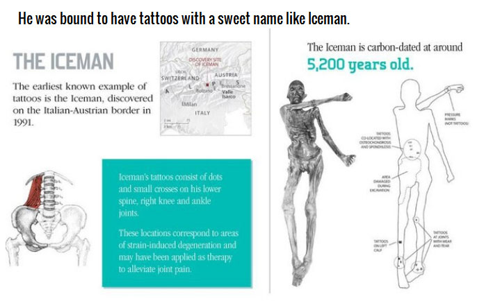 Funny Facts And Truths You Should Think About Before Getting A Tattoo