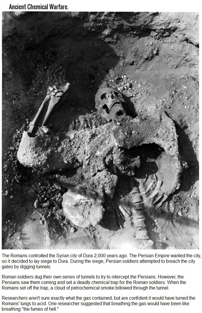 10 Disturbing Things Discovered By Archaeologists
