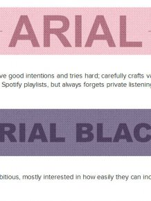 What Your Favorite Font Says About Your And Your Sex Life