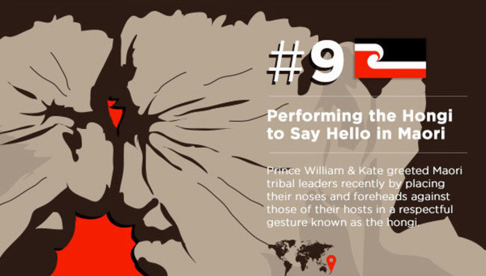 15 Different Cultures That Say Hello 15 Different Ways