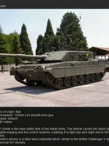 The Modern Tanks That Occupy The Battlefield