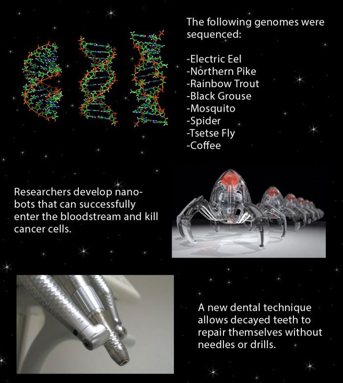 Amazing Scientific Discoveries That Happened In 2014, part 2014