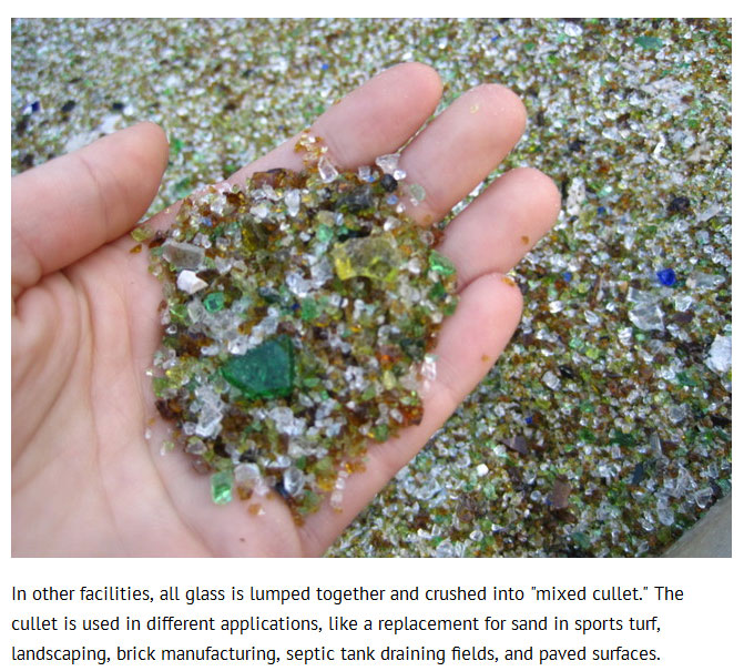 This Is What Happens To The Garbage You Recycle