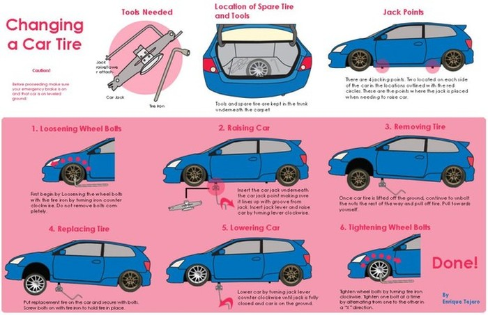 Cool Car Hacks That You Can Put To Good Use