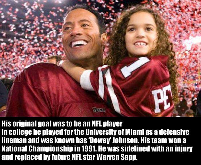 Cool Facts About The People's Champion Dwayne 'The Rock' Johnson