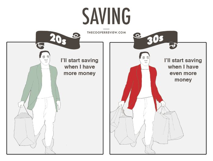 How You Deal With Money In Your 20s Vs Money In Your 30s