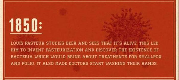 An Interesting Look At How Beer Has Changed The World