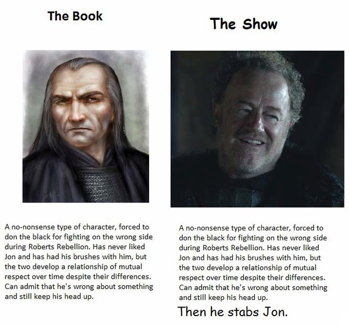 what books are in the game of thrones series