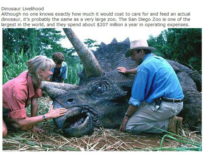 This Is How Much It Would Cost To Build A Real Life Jurassic Park