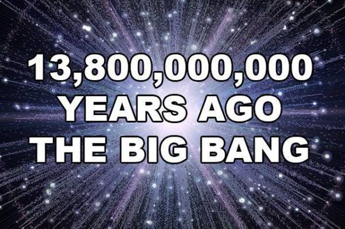 Massive Numbers That Are Really Hard To Comprehend