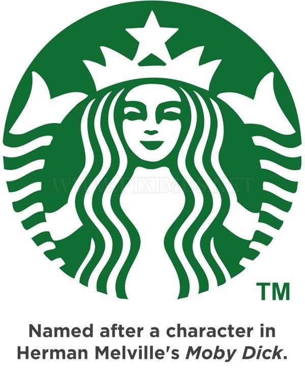 How Big Companies Got Their Names