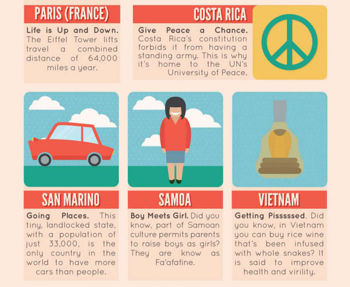 Prepare To Have Your Mind Blown By These 50 Travel Facts