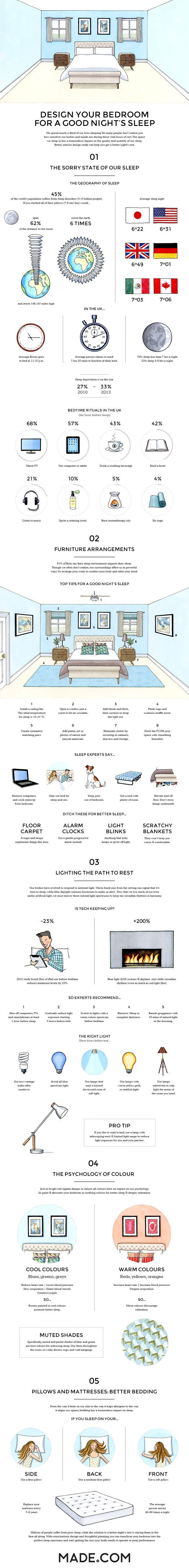 18 Charts That Will Help You Get A Better Night Of Sleep