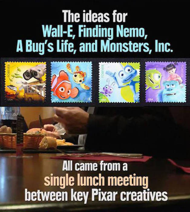 Facts About Pixar Studios