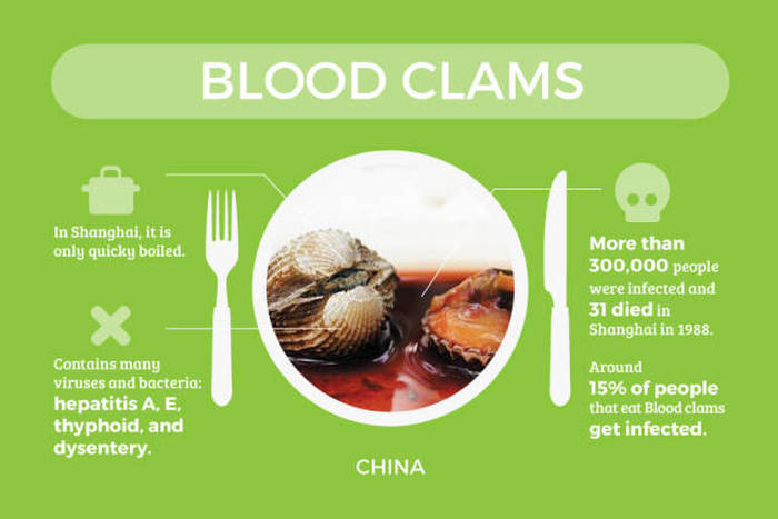 The Top 17 Most Dangerous Foods In The Entire World