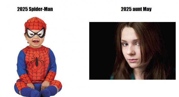 Spider-Man And Aunt May Just Keep Getting Younger And Younger