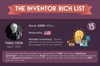 People Who Have Made Large Fortunes Off Of Their Inventions