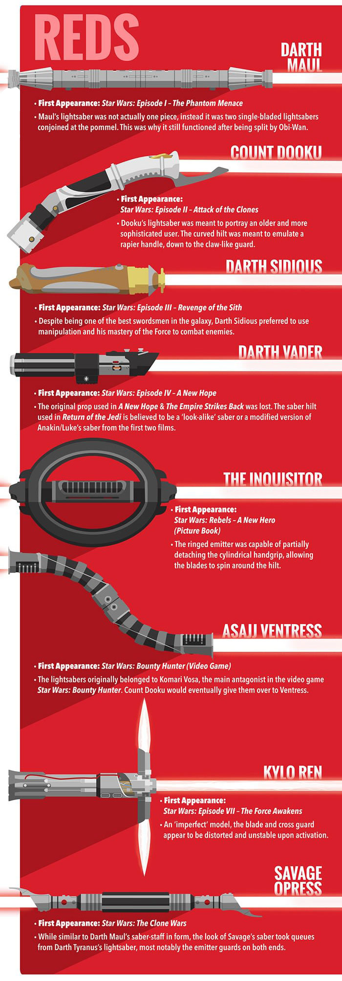 A Look At The Differences Between Jedi And Sith Lightsabers